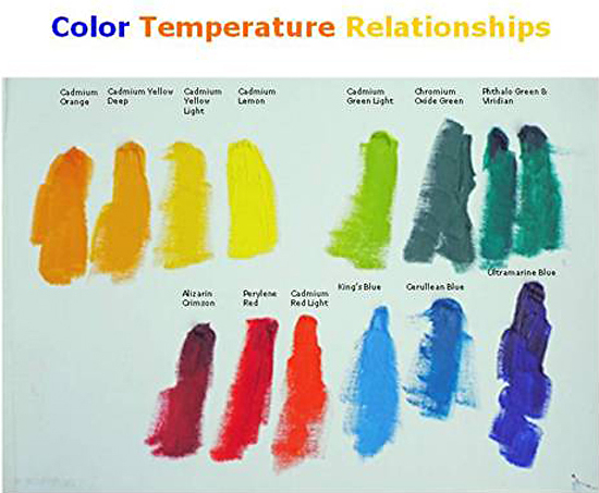 Blog # 11 Color Temperature | One Artist's Journey
